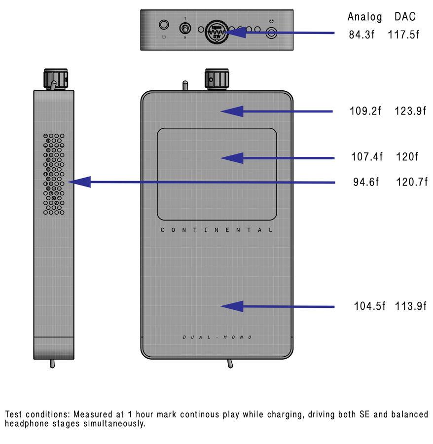 ALO Audio Continental Dual Mono