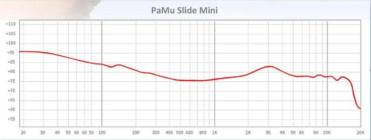 Padmate Pamu Slide Mini
