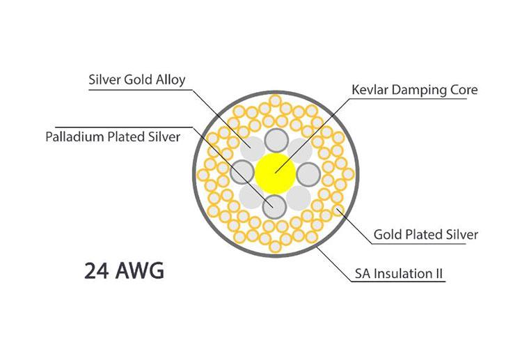 Geometry of Satin Audio Zeus