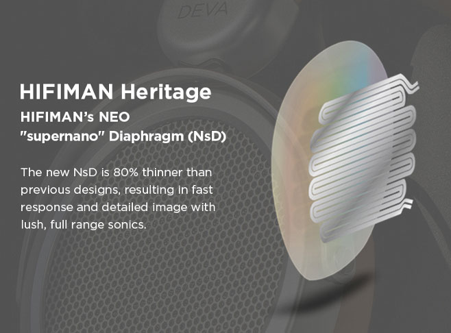 Picture of Hifiman's Nano diaphragm