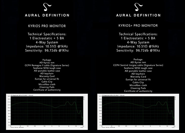 Aural Definition Kyrios Pro