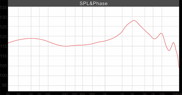 Moondrop Sparks measurements