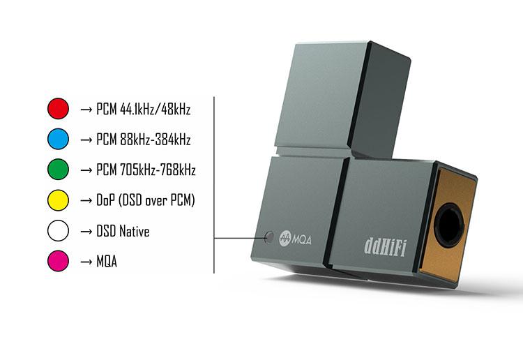 ddhifi TC35 Pro Tetris